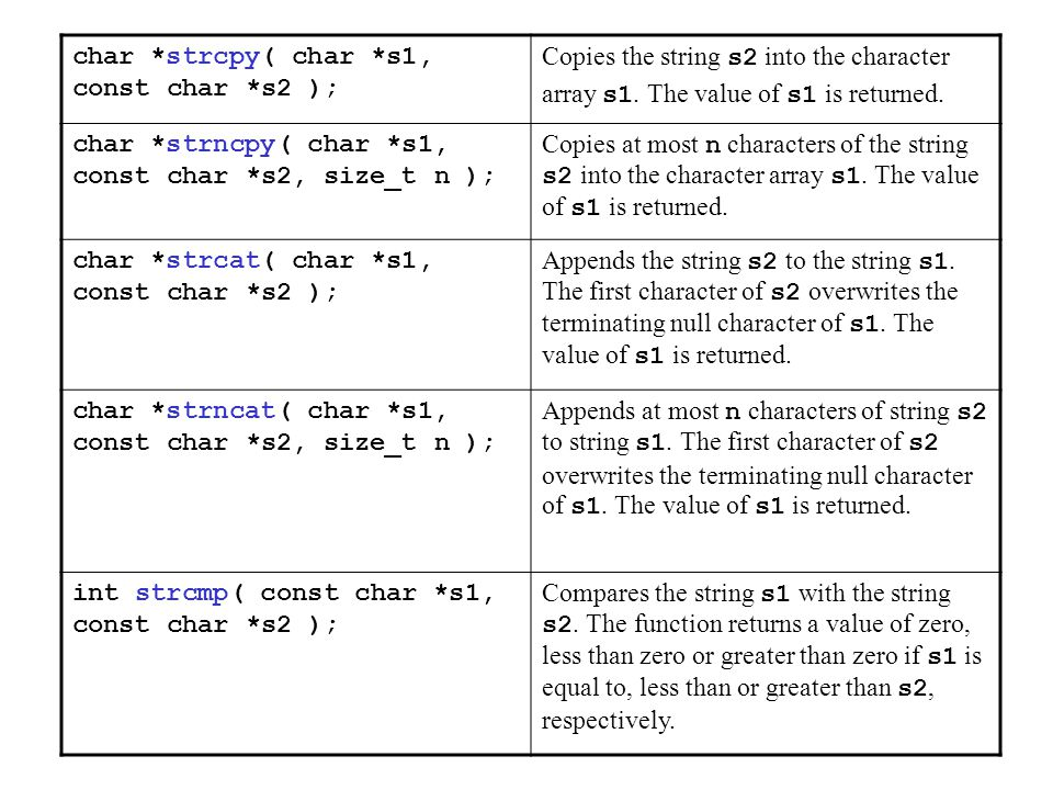 char *strcpy( char *s1, const char *s2 ); Copies the string s2 into the character array s1.