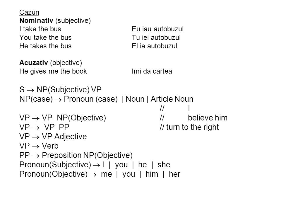 Cazuri Nominativ (subjective) I take the busEu iau autobuzul You take the busTu iei autobuzul He takes the busEl ia autobuzul Acuzativ (objective) He gives me the bookImi da cartea S  NP(Subjective) VP NP(case)  Pronoun (case) | Noun | Article Noun //I VP  VP NP(Objective)//believe him VP  VP PP// turn to the right VP  VP Adjective VP  Verb PP  Preposition NP(Objective) Pronoun(Subjective)  I | you | he | she Pronoun(Objective)  me | you | him | her