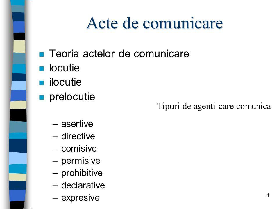 4 Acte de comunicare n Teoria actelor de comunicare n locutie n ilocutie n prelocutie –asertive –directive –comisive –permisive –prohibitive –declarative –expresive Tipuri de agenti care comunica