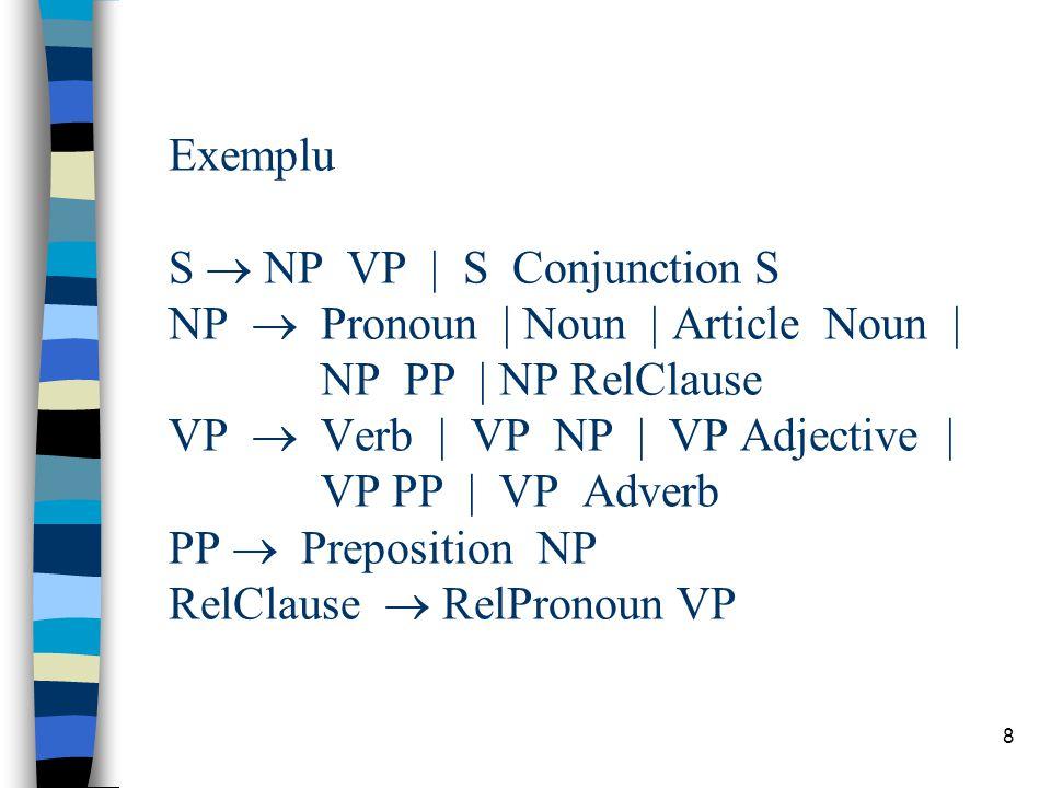 8 Exemplu S  NP VP | S Conjunction S NP  Pronoun | Noun | Article Noun | NP PP | NP RelClause VP  Verb | VP NP | VP Adjective | VP PP | VP Adverb PP  Preposition NP RelClause  RelPronoun VP