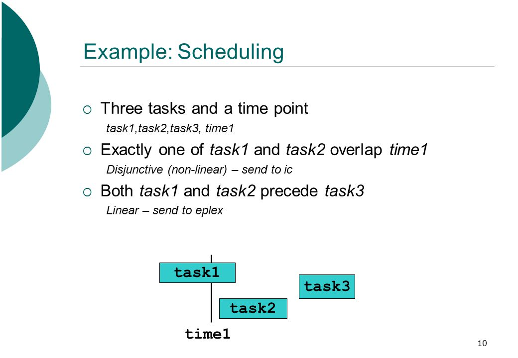 10 Example: Scheduling  Three tasks and a time point task1,task2,task3, time1  Exactly one of task1 and task2 overlap time1 Disjunctive (non-linear) – send to ic  Both task1 and task2 precede task3 Linear – send to eplex time1 task1 task2 task3