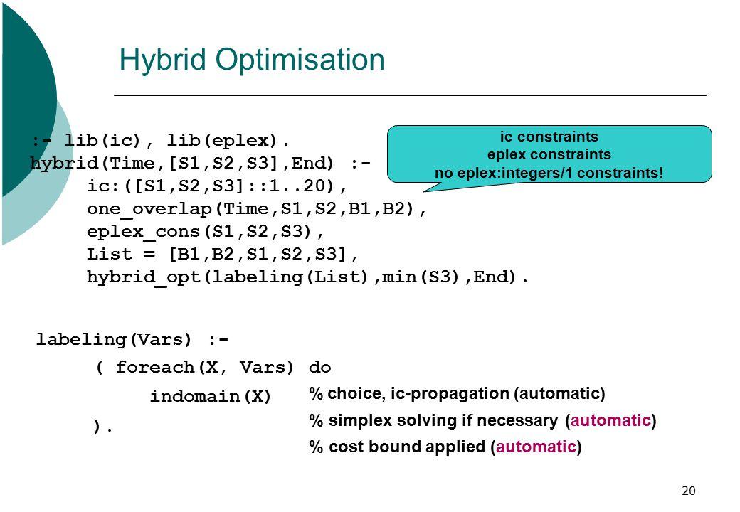 20 Hybrid Optimisation ic constraints eplex constraints no eplex:integers/1 constraints! labeling(Vars) :- ( foreach(X, Vars) do indomain(X) ). % choi