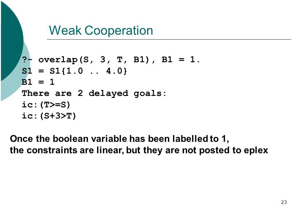 23 Weak Cooperation - overlap(S, 3, T, B1), B1 = 1.