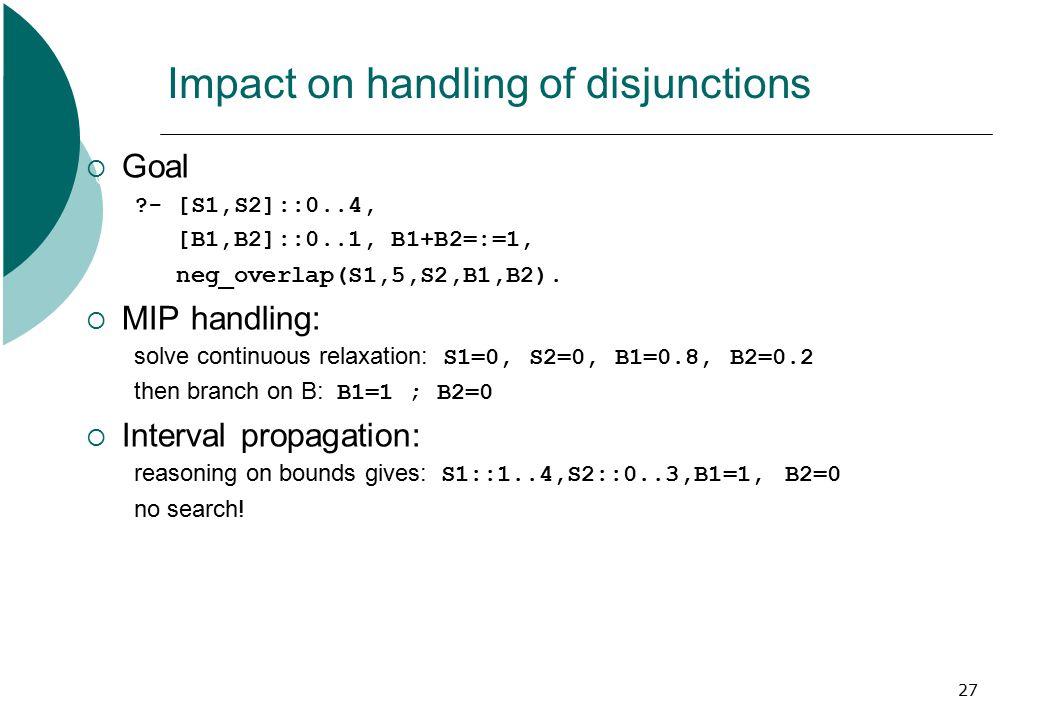 27 Impact on handling of disjunctions  Goal - [S1,S2]::0..4, [B1,B2]::0..1, B1+B2=:=1, neg_overlap(S1,5,S2,B1,B2).