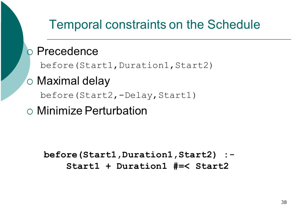 38 Temporal constraints on the Schedule  Precedence before(Start1,Duration1,Start2)  Maximal delay before(Start2,-Delay,Start1)  Minimize Perturbation  Precedence before(Start1,Duration1,Start2)  Maximal delay before(Start2,-Delay,Start1)  Minimize Perturbation before(Start1,Duration1,Start2) :- Start1 + Duration1 #=< Start2