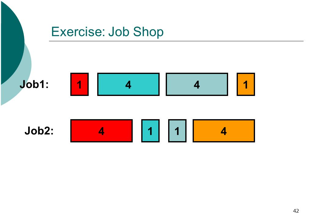 42 Exercise: Job Shop 1 Job1: 44 44 1 11 Job2: