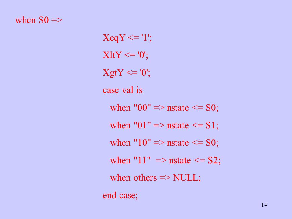 14 when S0 => XeqY <= 1 ; XltY <= 0 ; XgtY <= 0 ; case val is when 00 => nstate <= S0; when 01 => nstate <= S1; when 10 => nstate <= S0; when 11 => nstate <= S2; when others => NULL; end case;