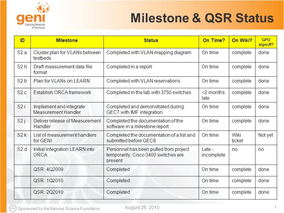 Sponsored by the National Science Foundation 4 Milestone & QSR Status IDMilestoneStatusOn Time.