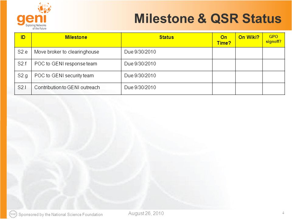 Sponsored by the National Science Foundation 4 Milestone & QSR Status IDMilestoneStatusOn Time.