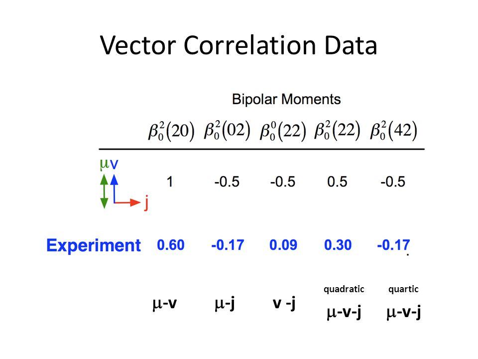 Vector Correlation Data  -v  -j v -j quadratic  -v-j quartic  -v-j