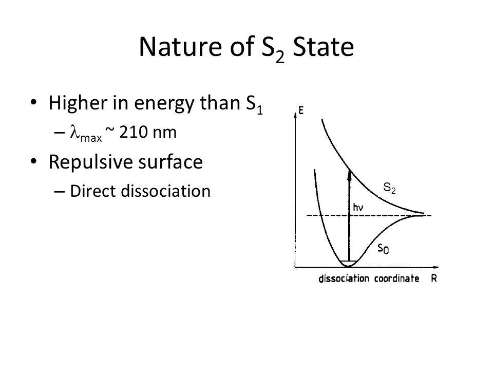 Nature of S 2 State Higher in energy than S 1 – max ~ 210 nm Repulsive surface – Direct dissociation S2S2