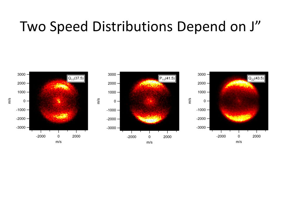 Two Speed Distributions Depend on J