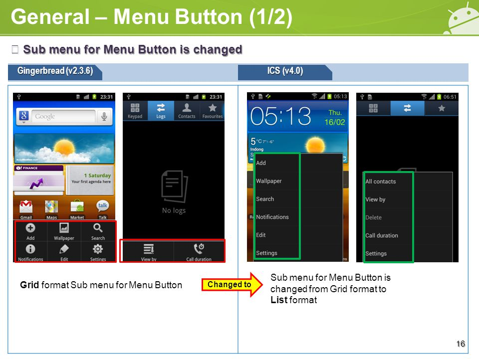 Gingerbread (v2.3.6) ※ Sub menu for Menu Button is changed ICS (v4.0) General – Menu Button (1/2) Sub menu for Menu Button is changed from Grid format to List format 16 Grid format Sub menu for Menu Button Changed to