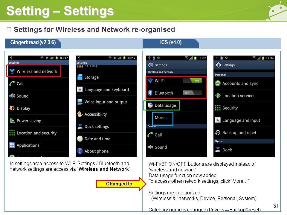 Setting – Settings ※ Settings for Wireless and Network re-organised Gingerbread (v2.3.6)ICS (v4.0) Wi-Fi/BT ON/OFF buttons are displayed instead of wireless and network Data usage function now added To access other network settings, click More… Settings are categorized (Wireless & networks, Device, Personal, System) Category name is changed (Privacy→Backup&reset) 31 In settings area access to Wi-Fi Settings / Bluetooth and network settings are access via Wireless and Network Changed to