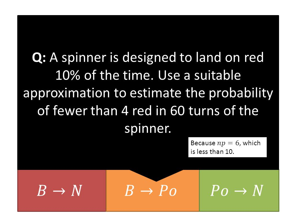 Q: A spinner is designed to land on red 10% of the time.