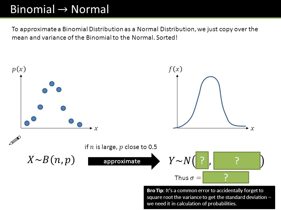 To approximate a Binomial Distribution as a Normal Distribution, we just copy over the mean and variance of the Binomial to the Normal.