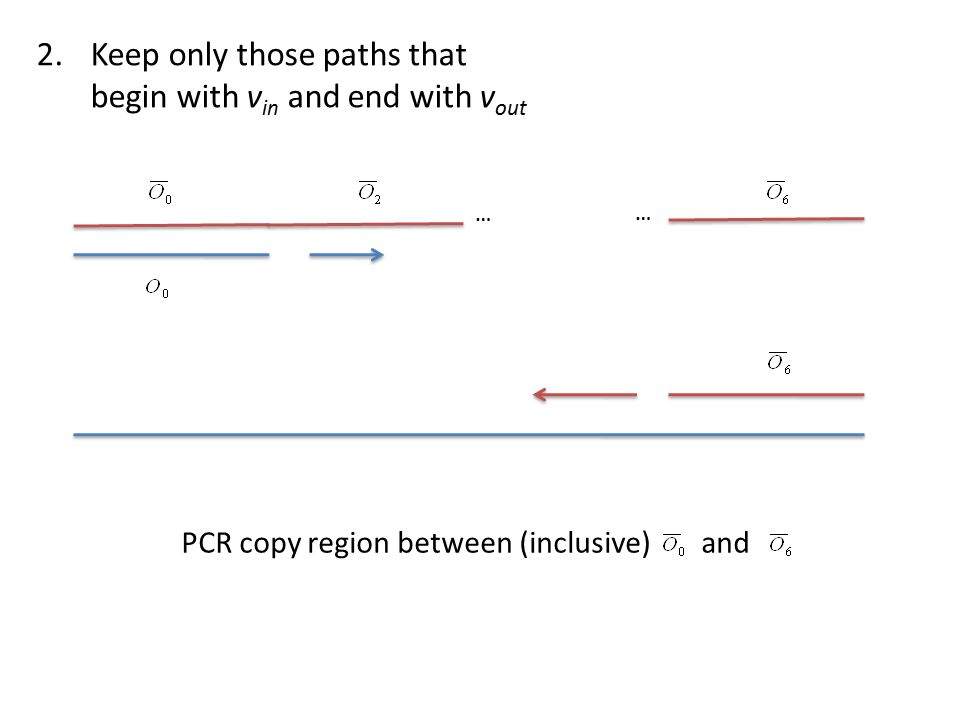2.Keep only those paths that begin with v in and end with v out … … PCR copy region between (inclusive) and