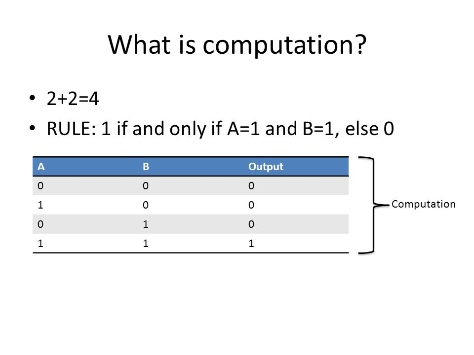 What is computation? 2+2=4 RULE: 1 if and only if A=1 and B=1, else 0 ABOutput 000 100 010 111 Computation