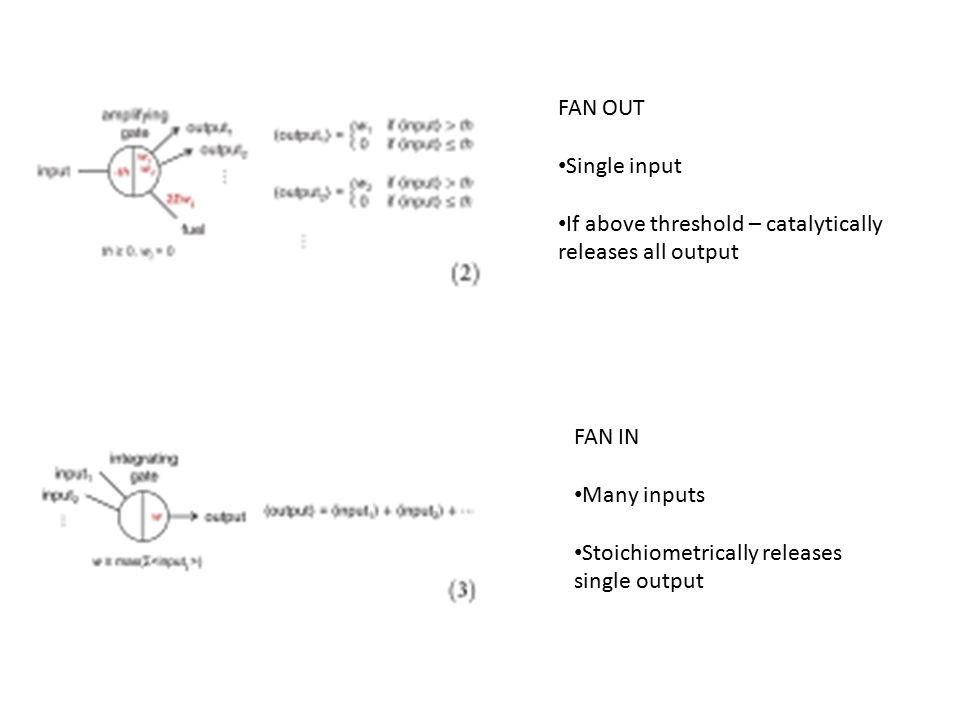 FAN OUT Single input If above threshold – catalytically releases all output FAN IN Many inputs Stoichiometrically releases single output