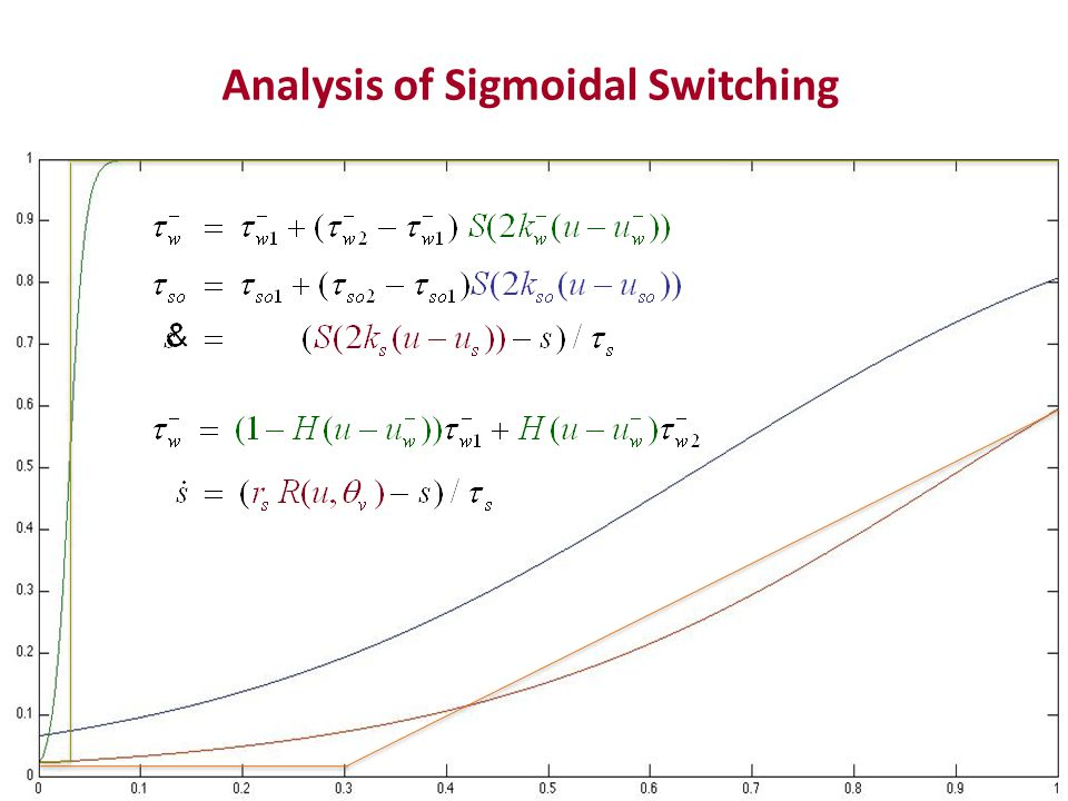 Analysis of Sigmoidal Switching