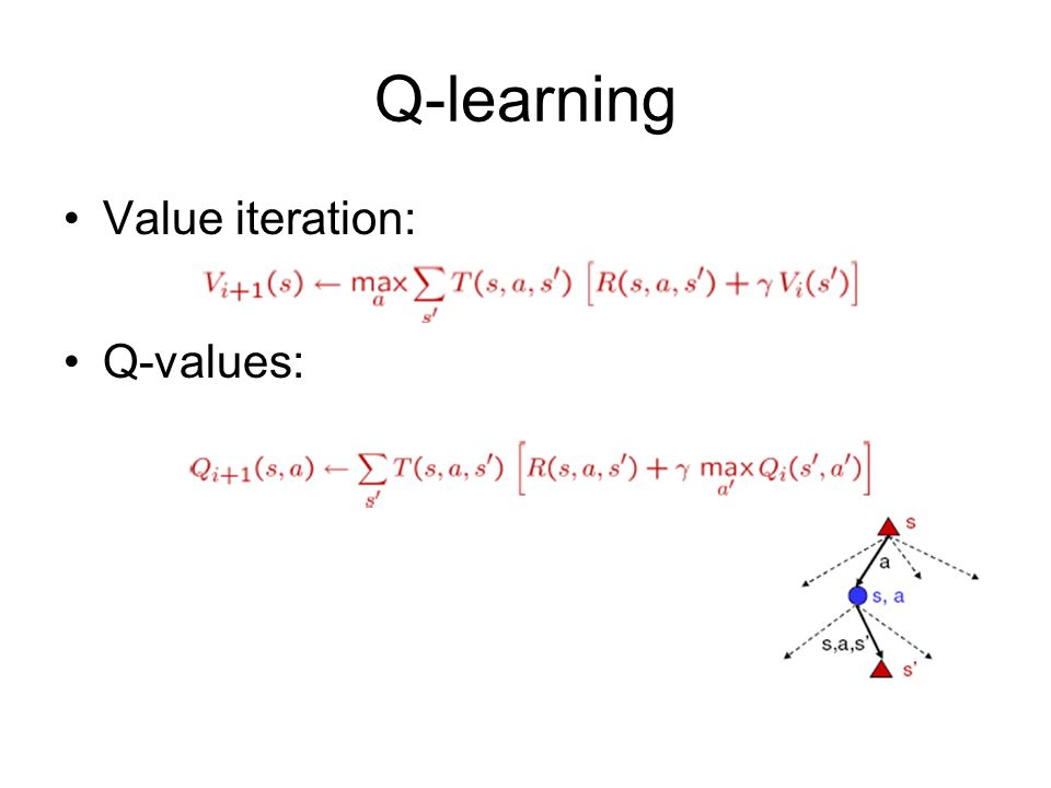 Q-learning Value iteration: Q-values:
