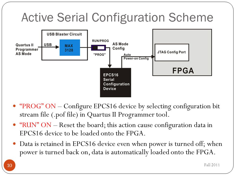 Fall 2011 10 Active Serial Configuration Scheme PROG ON – Configure EPCS16 device by selecting configuration bit stream file (.pof file) in Quartus II Programmer tool.