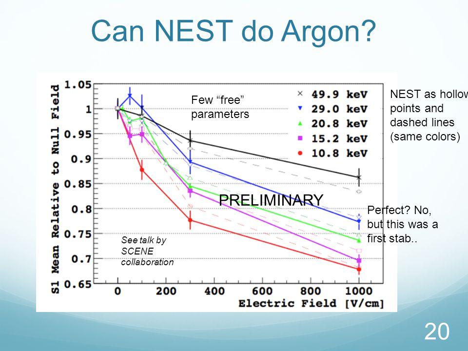 Can NEST do Argon.