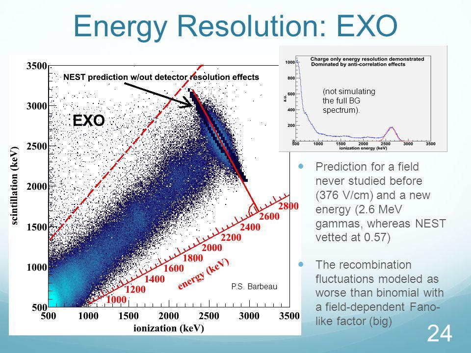 Energy Resolution: EXO 24 P.S.Barbeau EXO (not simulating the full BG spectrum).