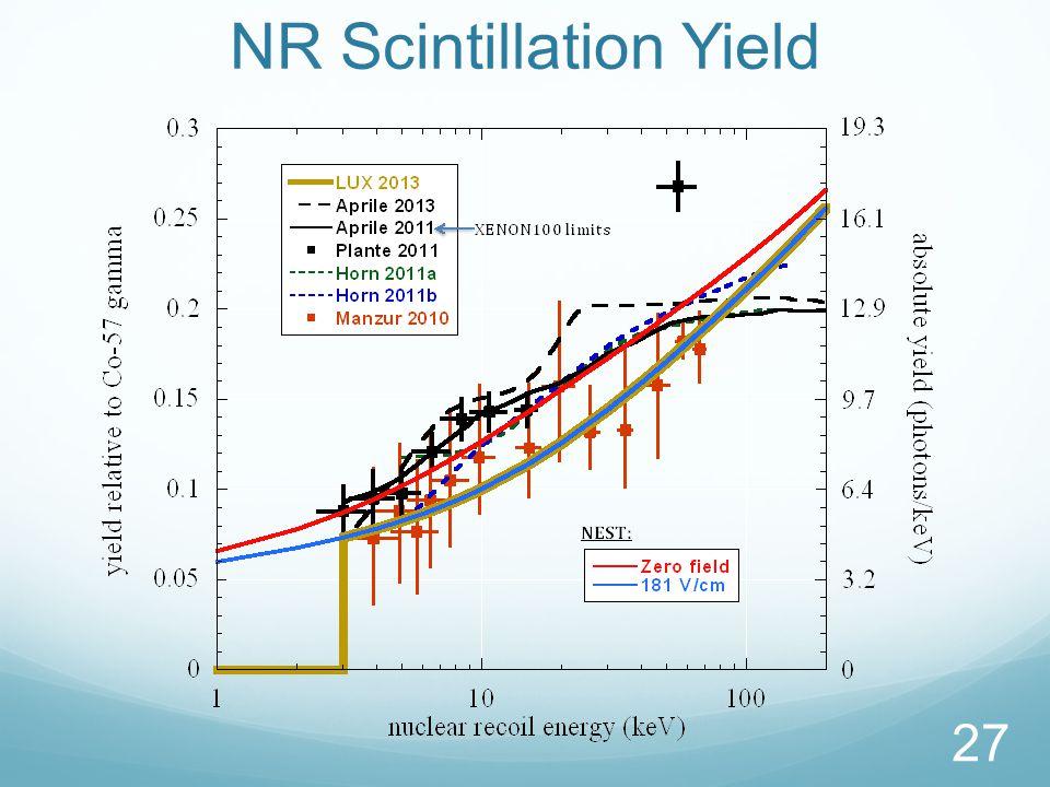 NR Scintillation Yield 27