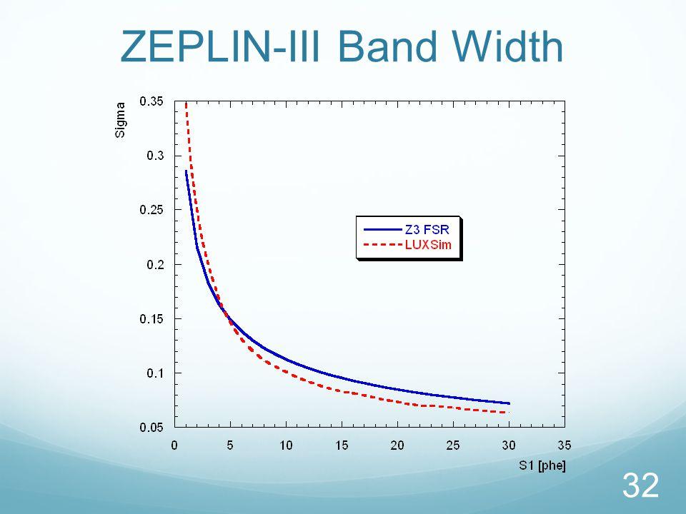 ZEPLIN-III Band Width 32