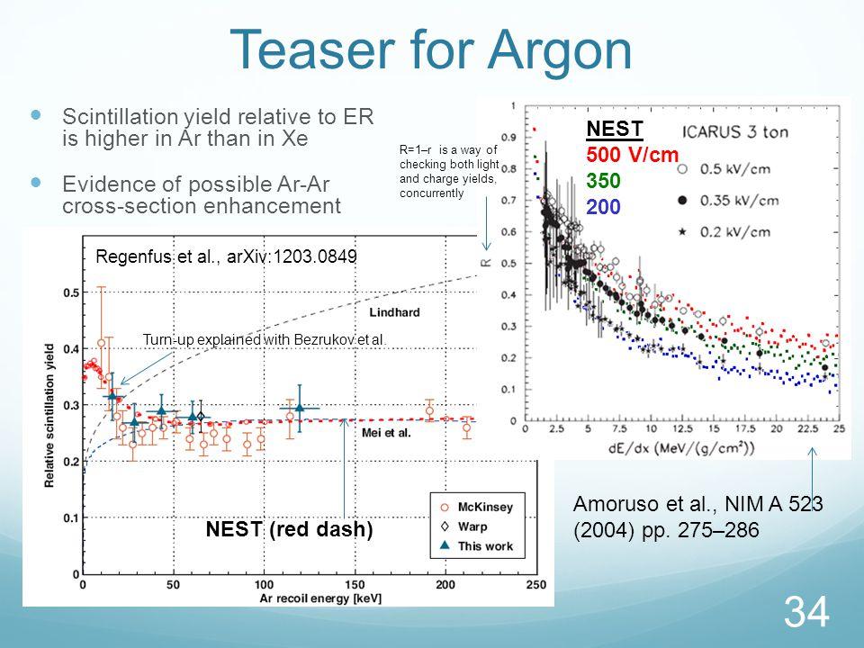Teaser for Argon 34 Regenfus et al., arXiv:1203.0849 NEST (red dash) Turn-up explained with Bezrukov et al.