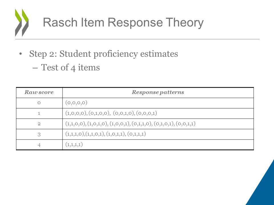 Raw scoreResponse patterns 0(0,0,0,0) 1(1,0,0,0), (0,1,0,0), (0,0,1,0), (0,0,0,1) 2(1,1,0,0), (1,0,1,0), (1,0,0,1), (0,1,1,0), (0,1,0,1), (0,0,1,1) 3(1,1,1,0),(1,1,0,1), (1,0,1,1), (0,1,1,1) 4(1,1,1,1) Rasch Item Response Theory Step 2: Student proficiency estimates – Test of 4 items