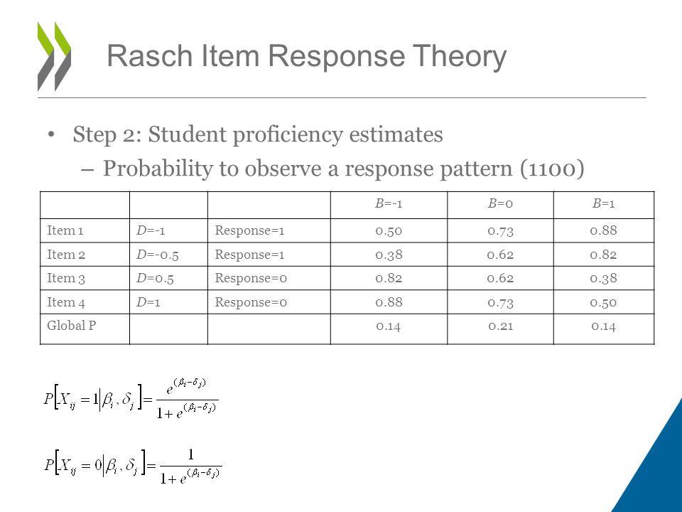 B=-1B=0B=1 Item 1D=-1Response=10.500.730.88 Item 2D=-0.5Response=10.380.620.82 Item 3D=0.5Response=00.820.620.38 Item 4D=1Response=00.880.730.50 Global P0.140.210.14 Rasch Item Response Theory Step 2: Student proficiency estimates – Probability to observe a response pattern (1100)