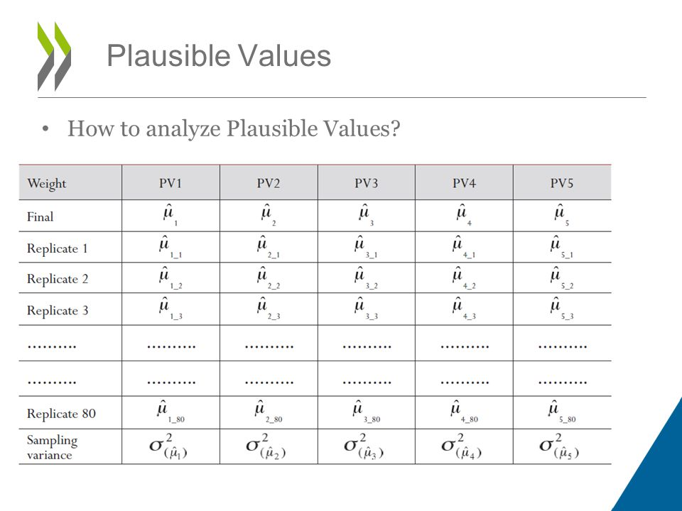How to analyze Plausible Values