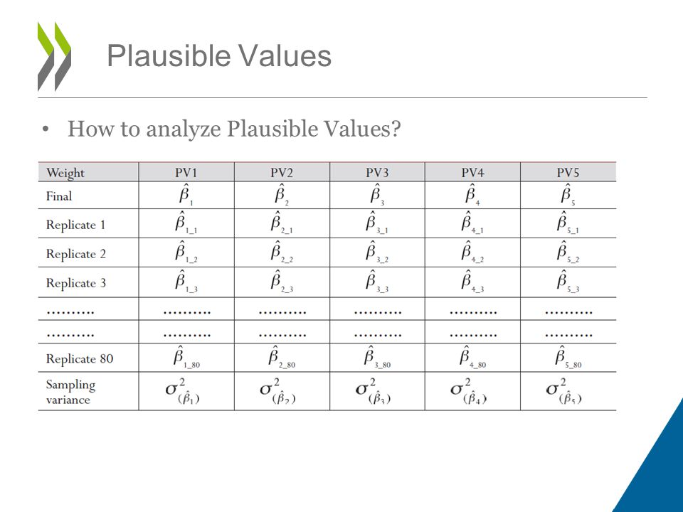 Plausible Values How to analyze Plausible Values