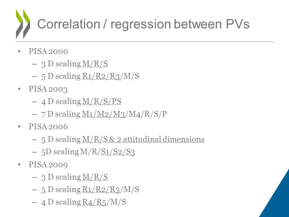 PISA 2000 – 3 D scaling M/R/S – 5 D scaling R1/R2/R3/M/S PISA 2003 – 4 D scaling M/R/S/PS – 7 D scaling M1/M2/M3/M4/R/S/P PISA 2006 – 5 D scaling M/R/S & 2 attitudinal dimensions – 5D scaling M/R/S1/S2/S3 PISA 2009 – 3 D scaling M/R/S – 5 D scaling R1/R2/R3/M/S – 4 D scaling R4/R5/M/S Correlation / regression between PVs