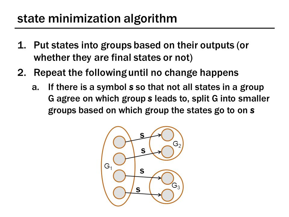 state minimization algorithm 1.Put states into groups based on their outputs (or whether they are final states or not) 2.Repeat the following until no change happens a.If there is a symbol s so that not all states in a group G agree on which group s leads to, split G into smaller groups based on which group the states go to on s G1G1 G2G2 G3G3 s s s s
