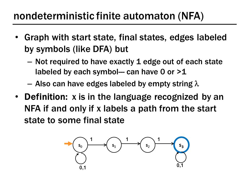 nondeterministic finite automaton (NFA) Graph with start state, final states, edges labeled by symbols (like DFA) but – Not required to have exactly 1 edge out of each state labeled by each symbol--- can have 0 or >1 – Also can have edges labeled by empty string Definition: x is in the language recognized by an NFA if and only if x labels a path from the start state to some final state s0s0 s2s2 s3s3 s1s1 111 0,1