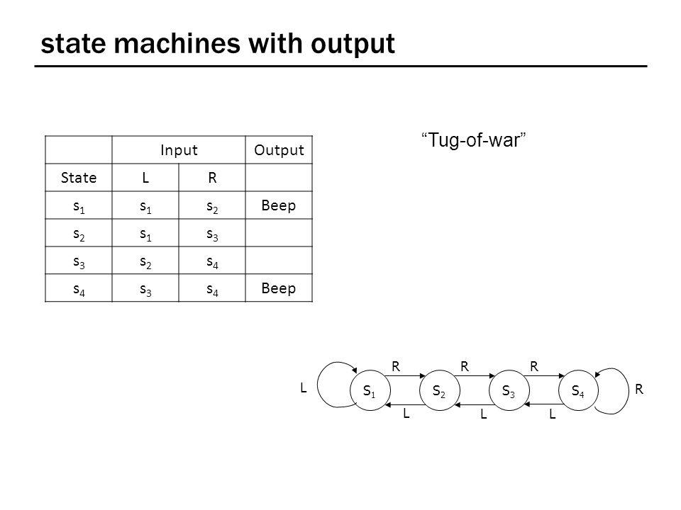 "state machines with output InputOutput StateLR s1s1 s1s1 s2s2 Beep s2s2 s1s1 s3s3 s3s3 s2s2 s4s4 s4s4 s3s3 s4s4 S3S3 S4S4 S1S1 S2S2 R L R L R L L R ""T"