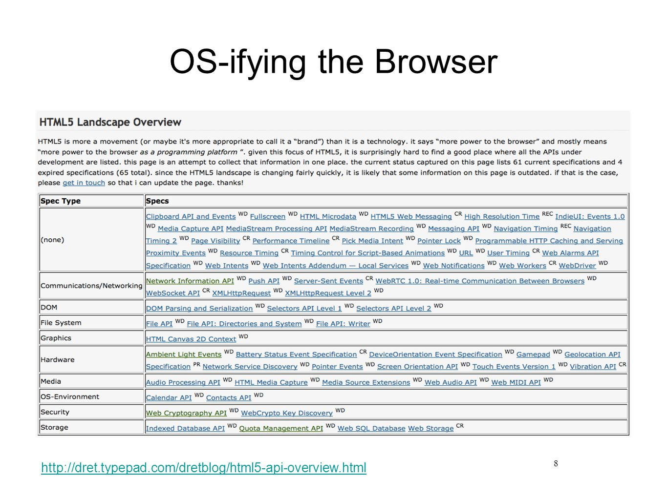 OS-ifying the Browser 8 http://dret.typepad.com/dretblog/html5-api-overview.html