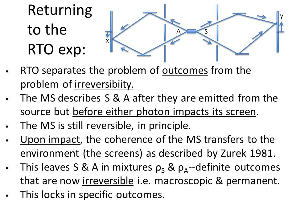 Returning to the RTO exp: RTO separates the problem of outcomes from the problem of irreversibiity. The MS describes S & A after they are emitted from