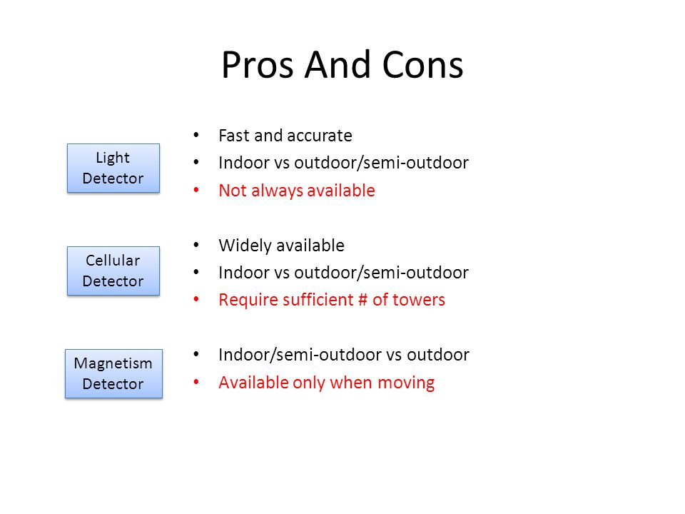 Pros And Cons Fast and accurate Indoor vs outdoor/semi-outdoor Not always available Widely available Indoor vs outdoor/semi-outdoor Require sufficient # of towers Indoor/semi-outdoor vs outdoor Available only when moving Light Detector Cellular Detector Magnetism Detector