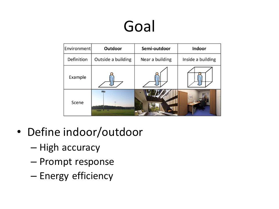 Goal Define indoor/outdoor – High accuracy – Prompt response – Energy efficiency