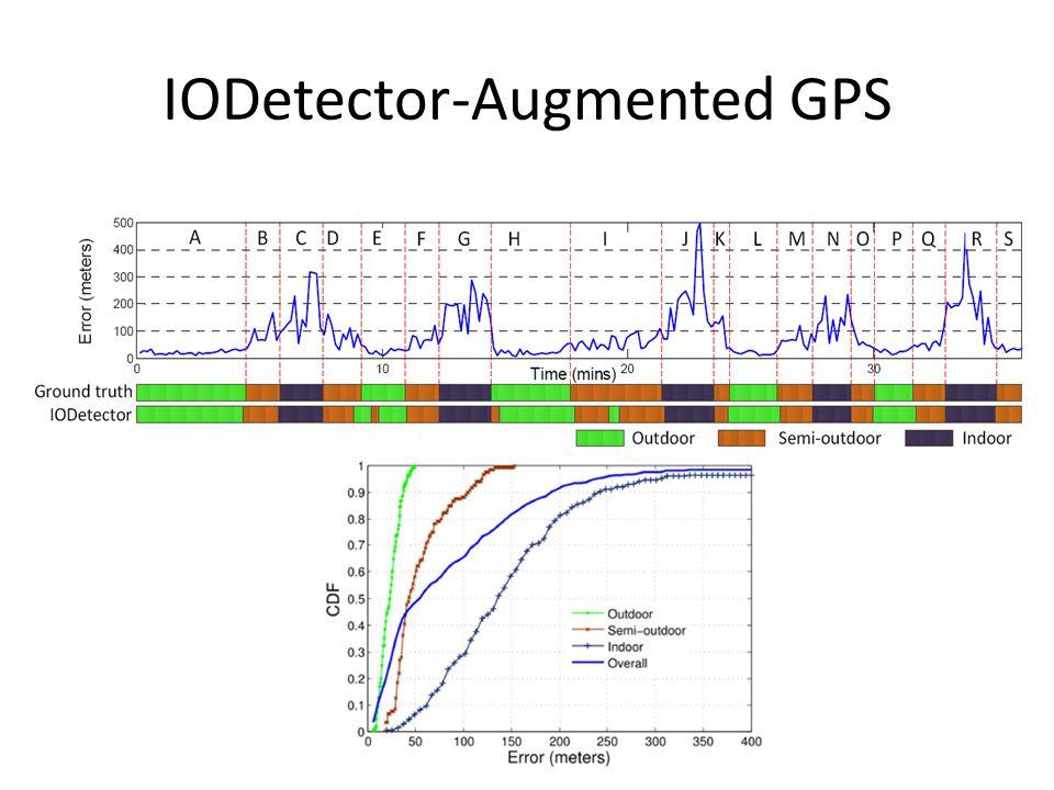 IODetector-Augmented GPS
