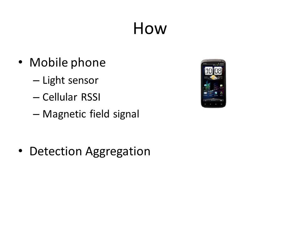 How Mobile phone – Light sensor – Cellular RSSI – Magnetic field signal Detection Aggregation