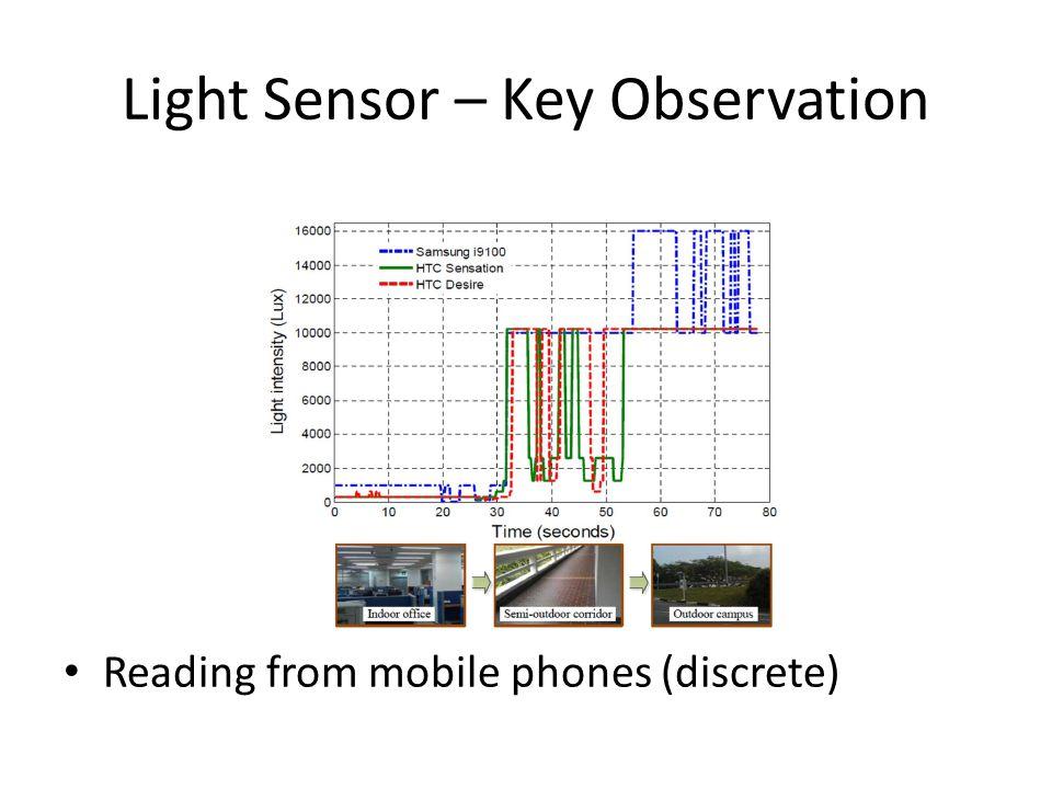 Light Sensor – Key Observation Reading from TelosB Rotation in outdoor