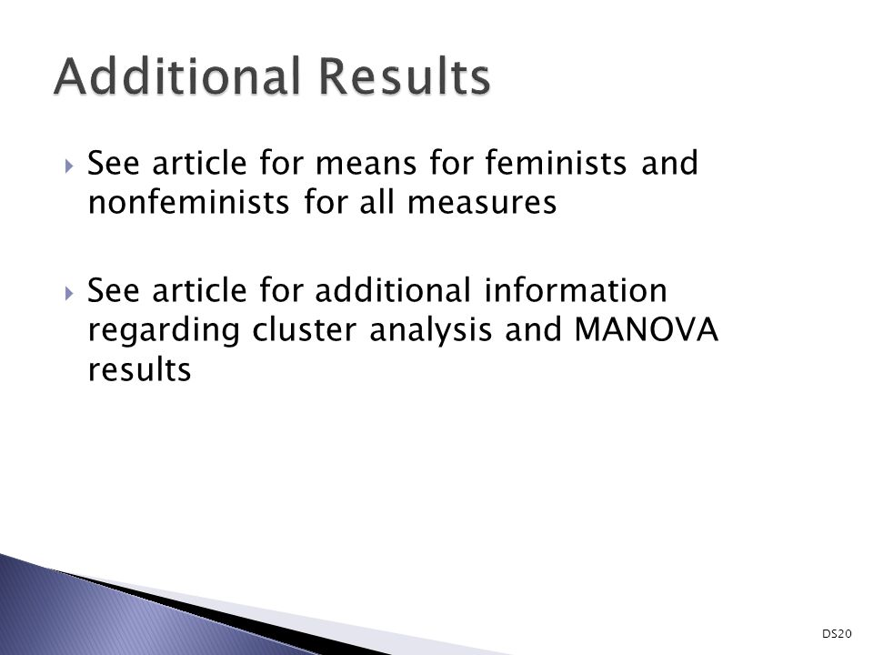  See article for means for feminists and nonfeminists for all measures  See article for additional information regarding cluster analysis and MANOVA results DS20