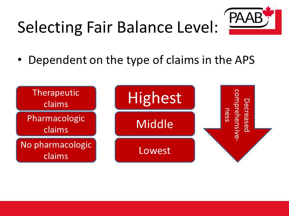 Dependent on the type of claims in the APS Selecting Fair Balance Level: Highest Middle Lowest Decreased comprehensive- ness Therapeutic claims Pharma