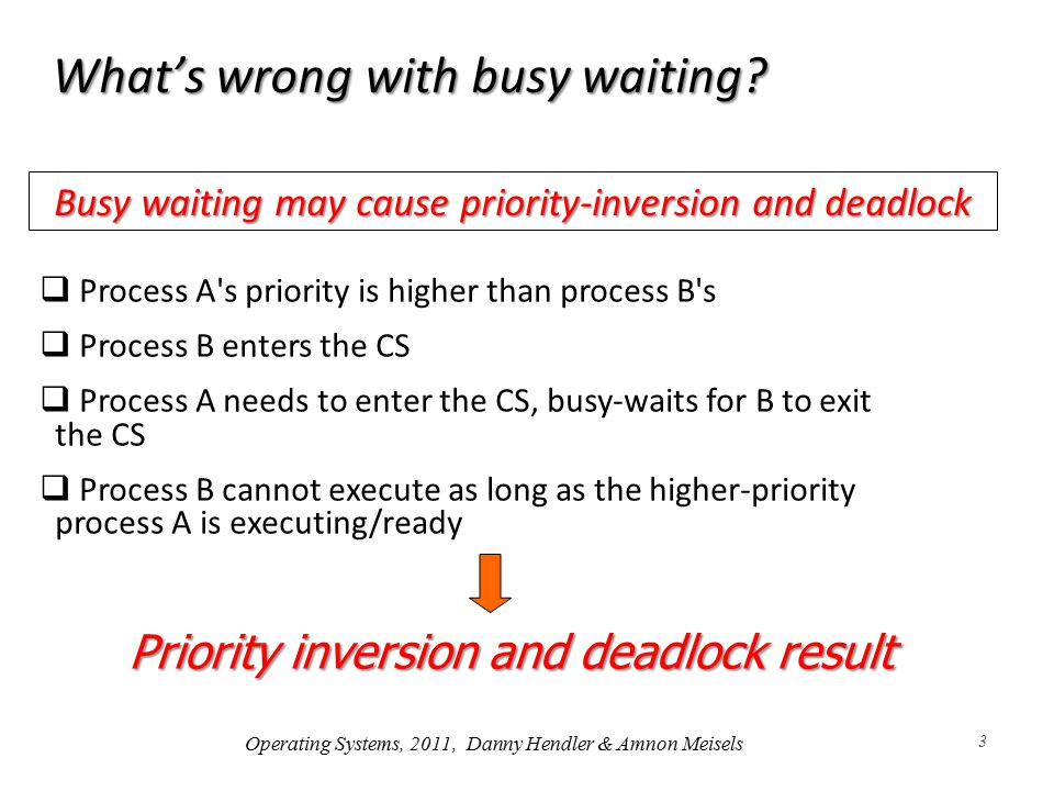 3 What's wrong with busy waiting.