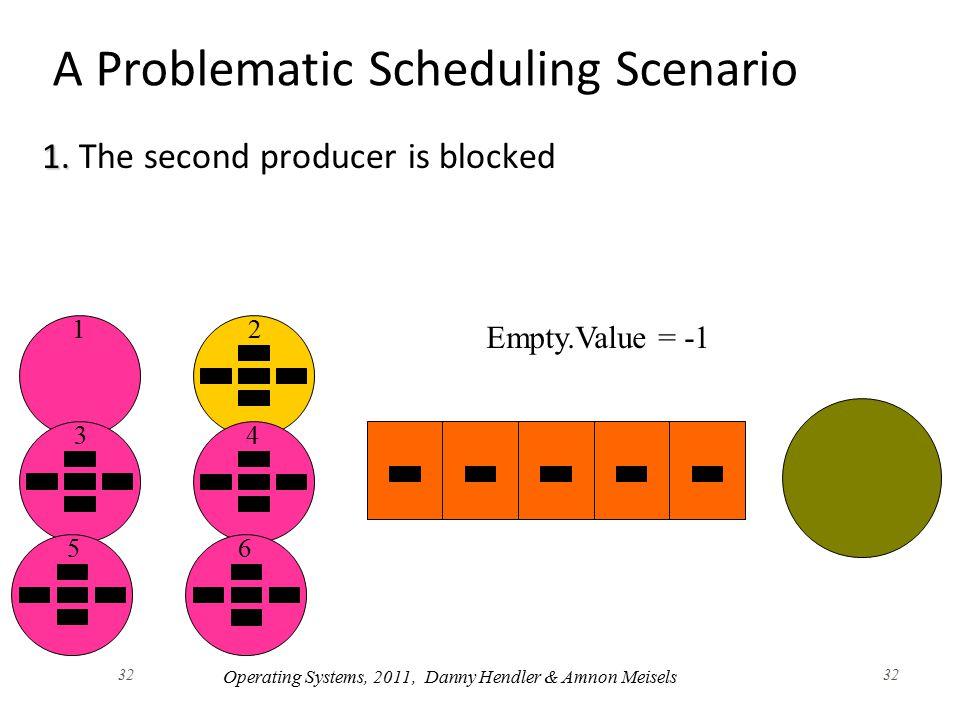 32 A Problematic Scheduling Scenario 1. 1.